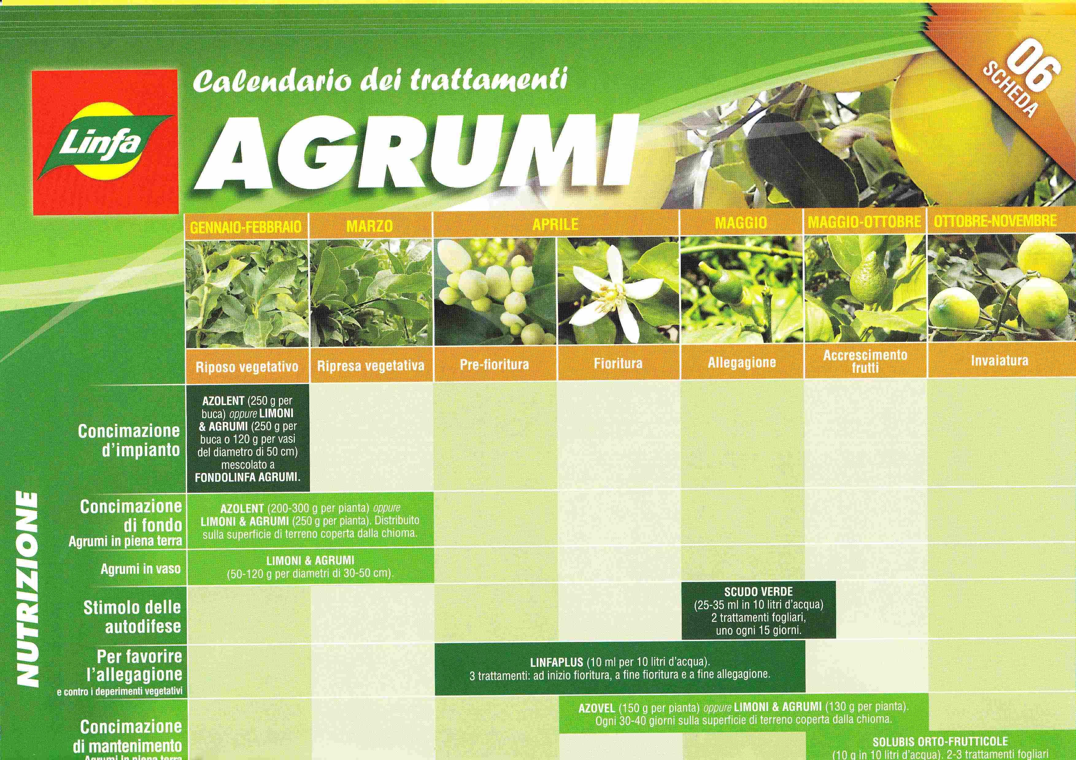 www ferraragiardinaggio it calendario interventi
